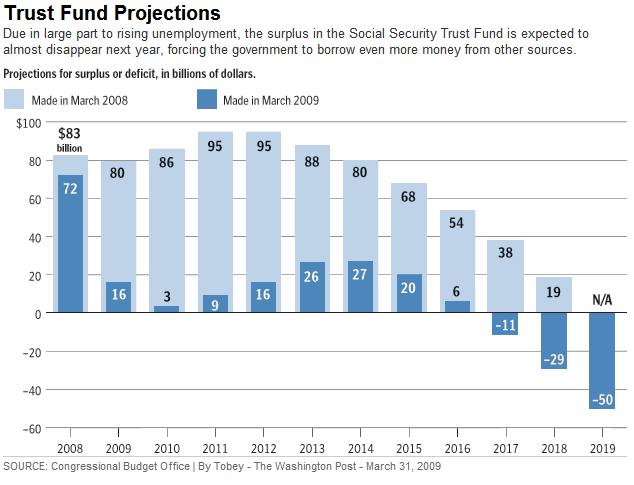 Federal Budget Glossary
